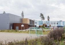 Skolen Og Fotballbanen